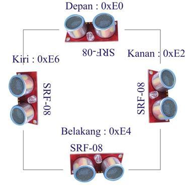 Pengertian Sensor Jarak Ultrasonik Srf 08 Sensor Jarak